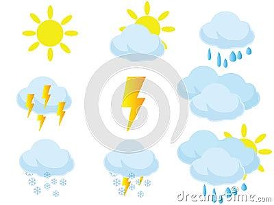 De pictogrammenwolken en zon van het weer