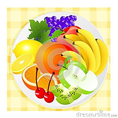 De plaat van het fruit