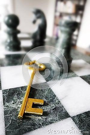 De sleutel van het schaak