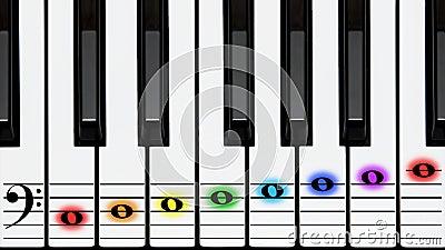 De sleutels van de piano, bassleutel op staaf met gekleurde nota s