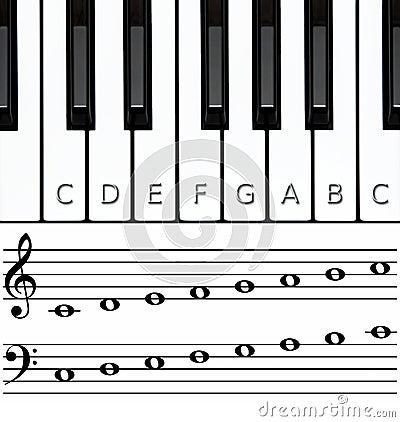 De sleutels van de piano, keyborad, octaaf, sleutels, genoemde nota s