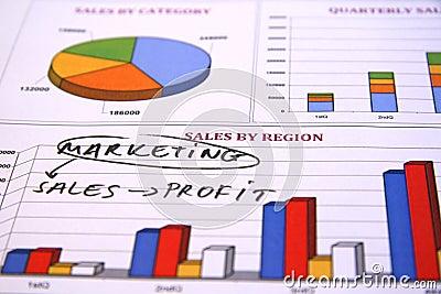 De strategie van de marketing
