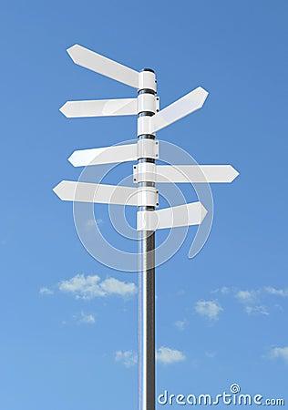 De tekens van de richting