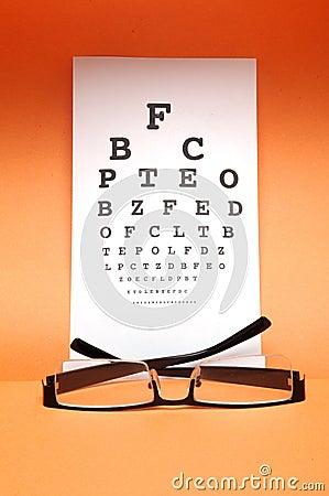 De test van de ooggrafiek