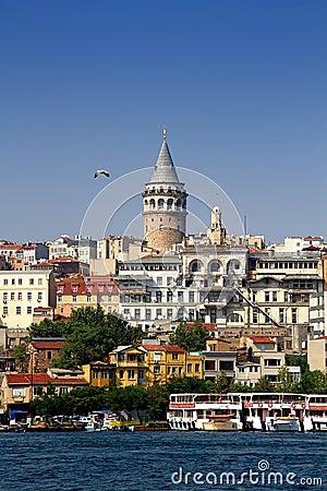 De Toren van Galata
