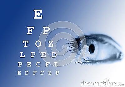 De visietest van het oog