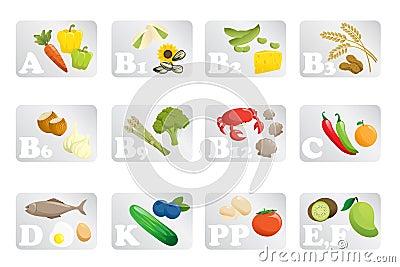 De vitamine van het voedsel