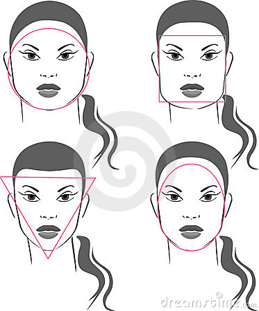 De vormen van gezichten