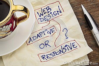 De vraag van het Webontwerp