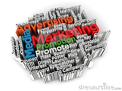 De wolkenwoord van de marketing en van de reclame