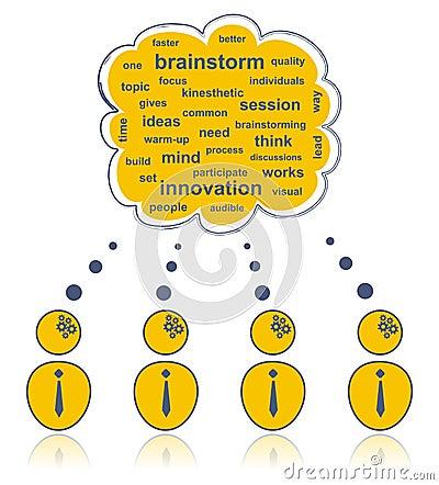 De zitting van de brainstorming