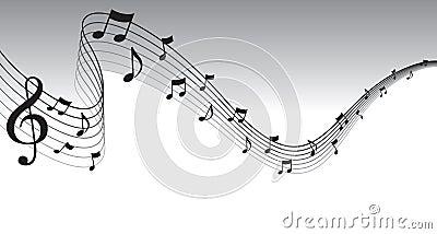 De zwarte Grens van de Pagina van de Muziek van het Blad