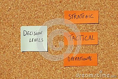 Decision levels