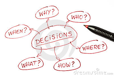 Decisions chart top view