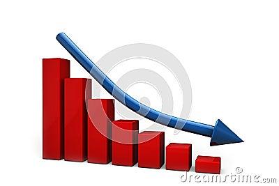 Declining bar chart and falling arrow