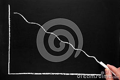 A declining profit chart.