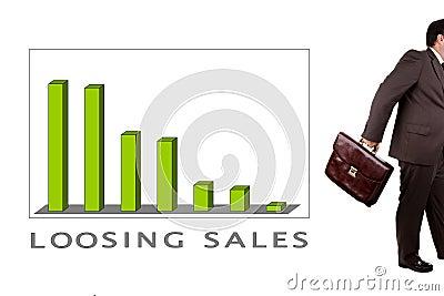 Declining profit chart