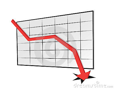 Declining trend graph