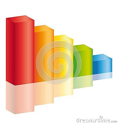 Decrease colorful stick diagram II