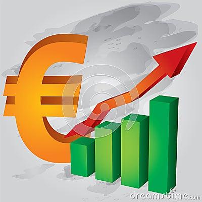 Decrease in US Dollar