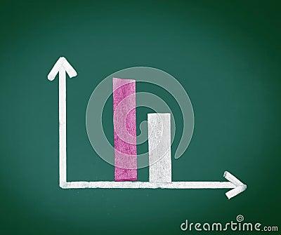 Decreasing Bar Graph