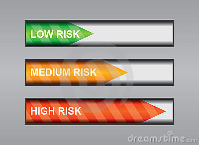 Degrees of risk