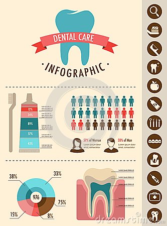 Free Dental And Teeth Care Infographics Royalty Free Stock Photography - 44430707