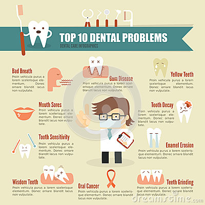 Free Dental Problem Health Care Infographic Royalty Free Stock Photos - 50822748