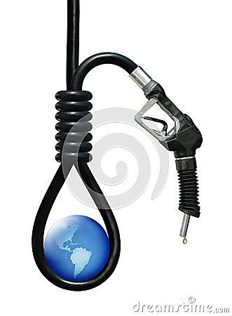 Dependency on Oil