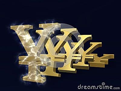 Depreciation of the yen