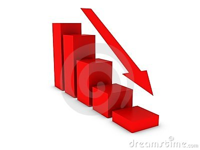 Descending Bar Chart Royalty Free Stock Photography - Image: 12037657