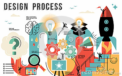 Design process flat line art concept infographic