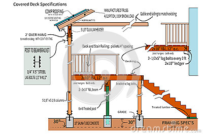 Detail Plans For A Covered Deck Stock Vector Image 41916146