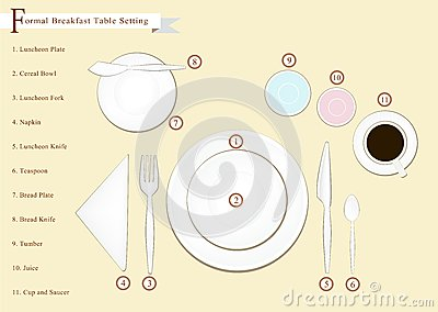 Detailed Illustration Of Breakfast Table    Setting       Diagram