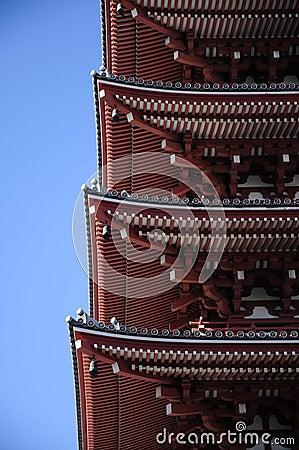 Detalles de la pagoda