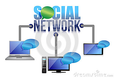 Devices connected to cloud social network