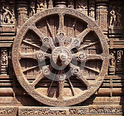 The Dharma Chakra
