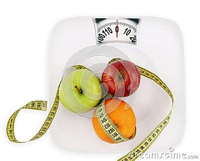 Diätkonzept
