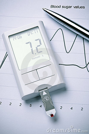Diabetes - blood sugar meter