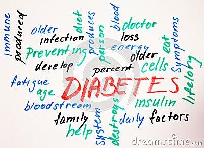 Image about Diabetes symptoms have a fun