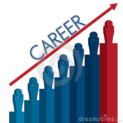 The diagram of career