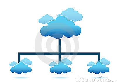 Diagram of cloud computing illustration design