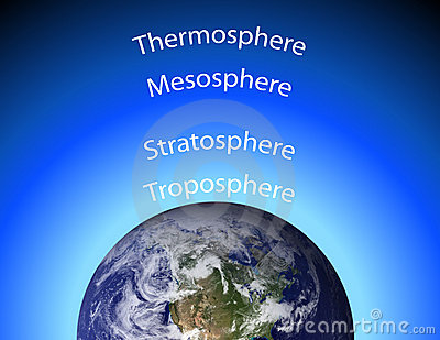 Diagram of Earth s Atmosphere