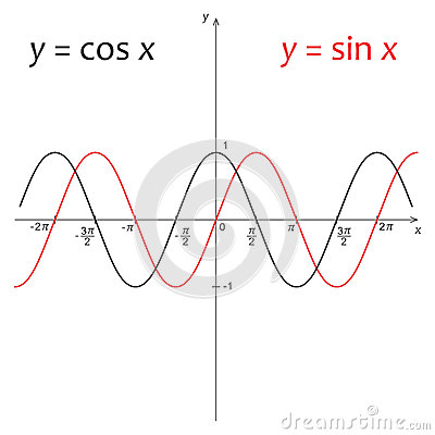 Diagram Of Function Y=sin X And Y=cos X Stock Vector ...