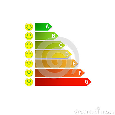 Diagram of house energy efficiency rating with cute smileys