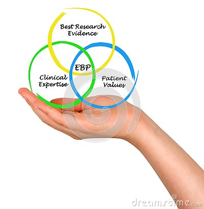 Free Diagram Of EBP Stock Photos - 85700273