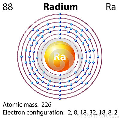 diagram of parts of the foot diagram representation of the element radium stock diagram of radon element
