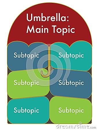 Diagrama del gráfico de la información del paraguas