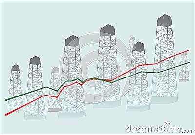 Diagramm and oil derricks
