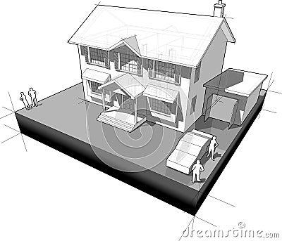 Diagramma di una casa coloniale classica con il garage e l for Una casa di tronchi con garage annesso